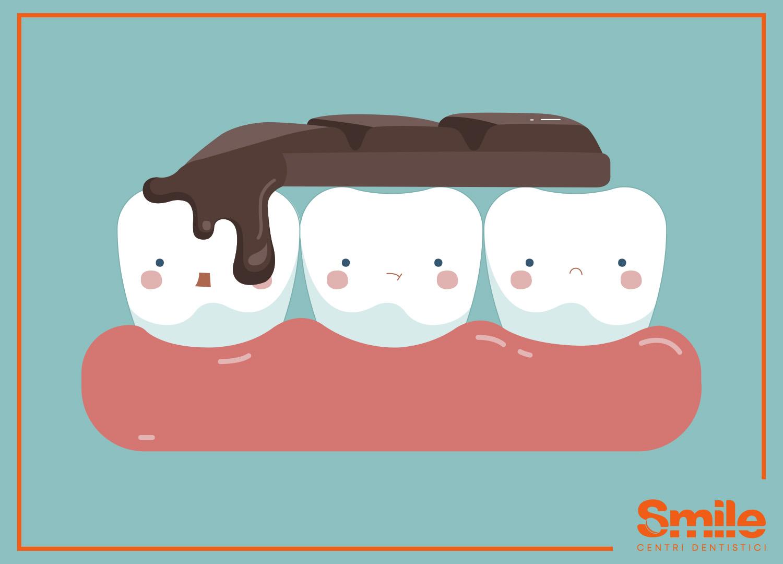 Vettoriale rappresentante i cibi che macchiano i denti durante la masticazione di un pezzo di cioccolato