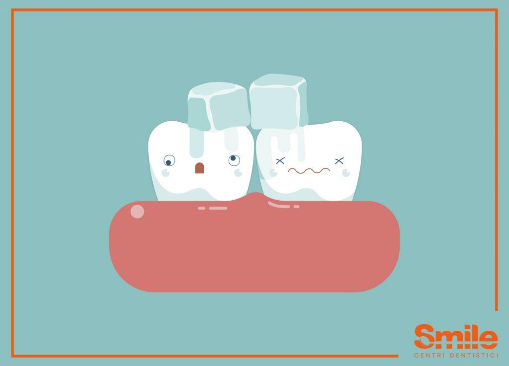 Vettoriale rappresentante i denti sensibili durante uno stimolo termico con del ghiaccio